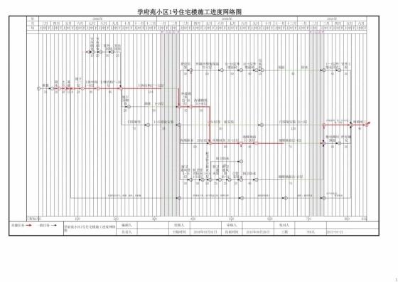 学府苑小区1号住宅楼施工进度网络A3.pdf.jpg