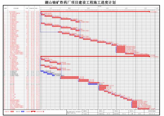 易利软件编制2.png