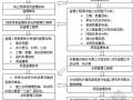 高层电视台大楼工程监理大纲(地标建筑 投资50个亿)