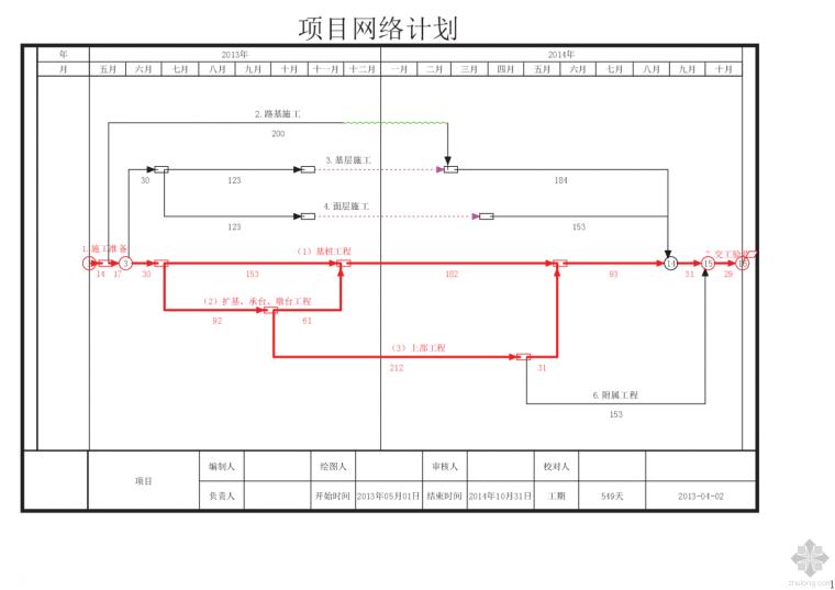 易利施工进度计划网络图软件体验版(可以打印)