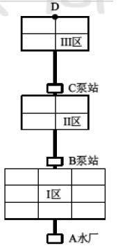 2、大家来解题(分区供水)2014.02.22