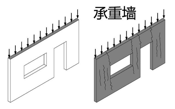各种墙体的介绍