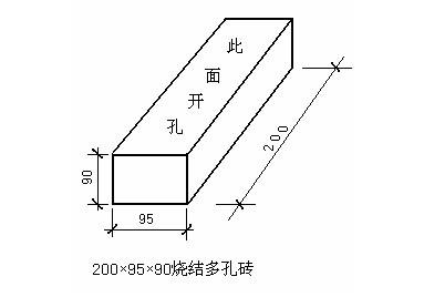 一个不同规格多孔砖的定额消耗量换算实例