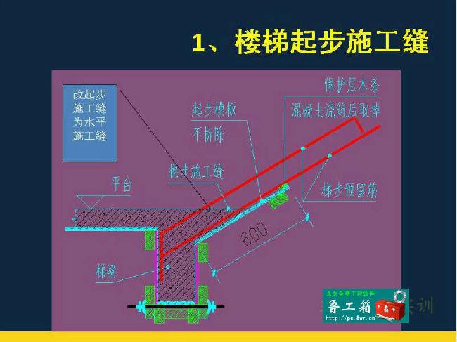 建筑工程楼梯模板施工方案全程现场图解