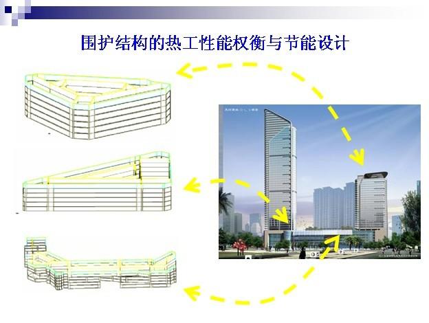 经典建筑节能工程案例分析