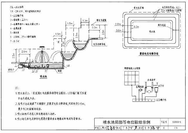 喷水池电位均衡导线埋深是多少?