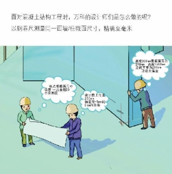 精解万科工程质量法宝:实测实量(一)