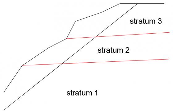 如何在GEO5岩质边坡稳定分析软件中考虑多层岩石
