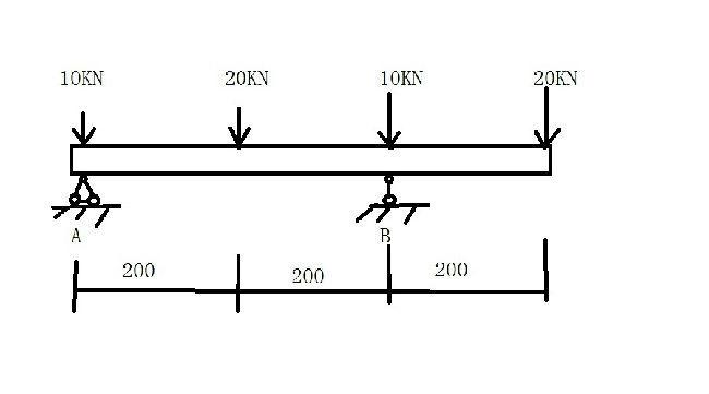 北京市高级工程师考评结合之桥梁工程部分-计算题