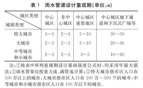 2014版《室外排水设计规范》局部修订解读