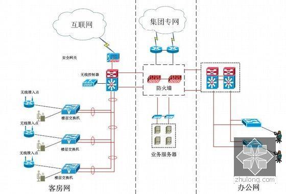 国内顶级房产五星酒店机电设计导则_5