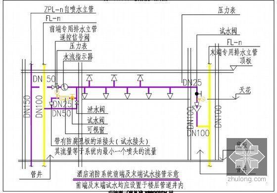 国内顶级房产五星酒店机电设计导则_7