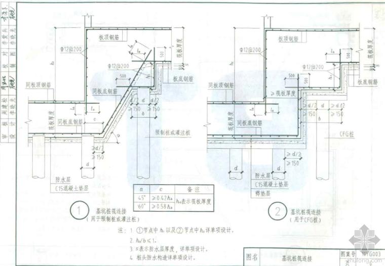 (日常必备)常用建筑节点构造(免费下载)
