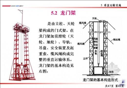 建筑工程龙门架施工技术介绍