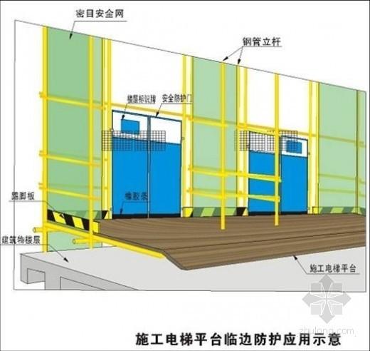 建筑工程施工电梯平台防护措施及示意图