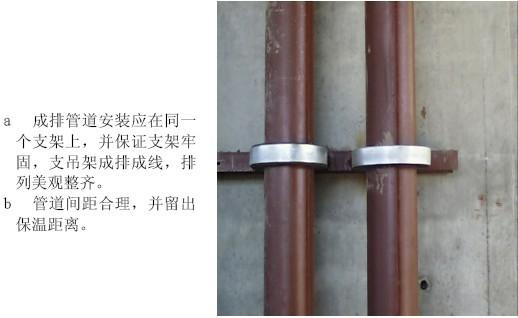 [水暖工程4]管道竖井管道布置