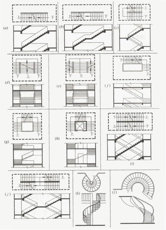 工程构造—楼梯概述