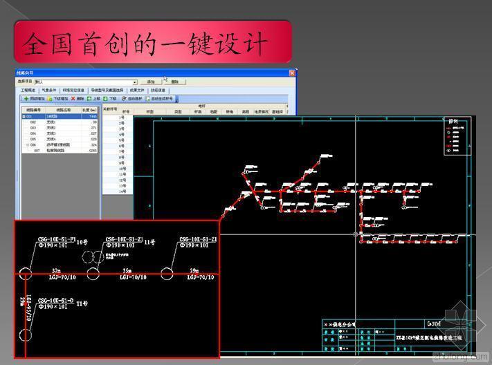 云南省配网设计一体化专版