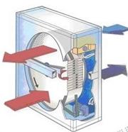 vrv空调系统原理讲解资料下载-热回收系列空调机组原理和特点