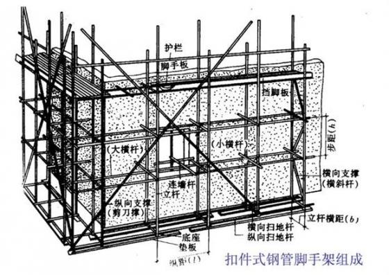 脚手架工程_脚手架工程安全施工技术详细图解-房建监理-筑龙工程监理论坛