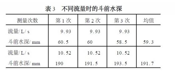 上海世博会主题馆屋面雨水排水系统设计_3