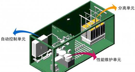 一体化污水处理设备应用领域