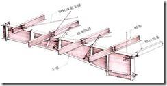 屋面檩条的构造和计算