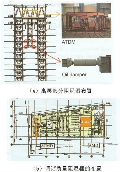 日本超高层建筑结构抗震新技术的发展现状及思考_8