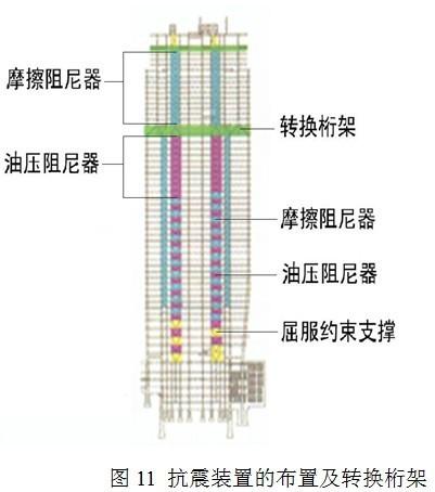 日本超高层建筑结构抗震新技术的发展现状及思考_10