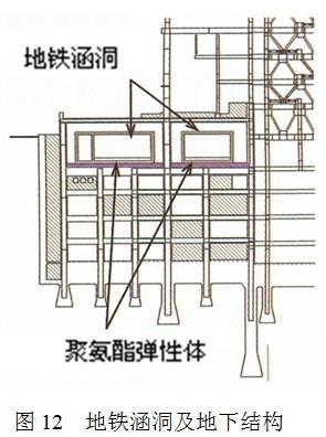 日本超高层建筑结构抗震新技术的发展现状及思考_11
