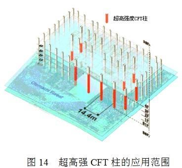 日本超高层建筑结构抗震新技术的发展现状及思考_13
