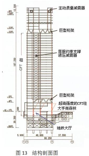 日本超高层建筑结构抗震新技术的发展现状及思考_12