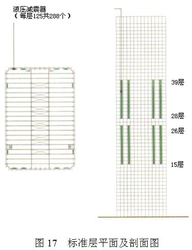 日本超高层建筑结构抗震新技术的发展现状及思考_16