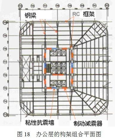 日本超高层建筑结构抗震新技术的发展现状及思考_17