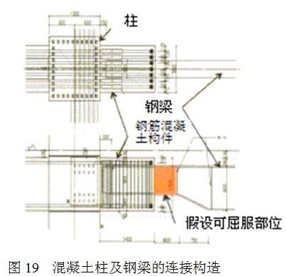 日本超高层建筑结构抗震新技术的发展现状及思考_18