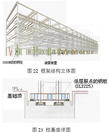 日本超高层建筑结构抗震新技术的发展现状及思考_21