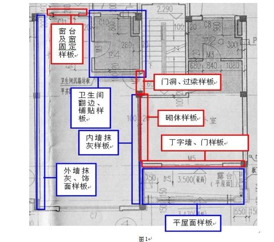 加强工法样板引路和技术交底(附图)