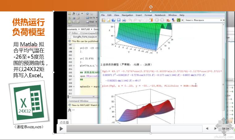 基于Matlab供热负荷预测