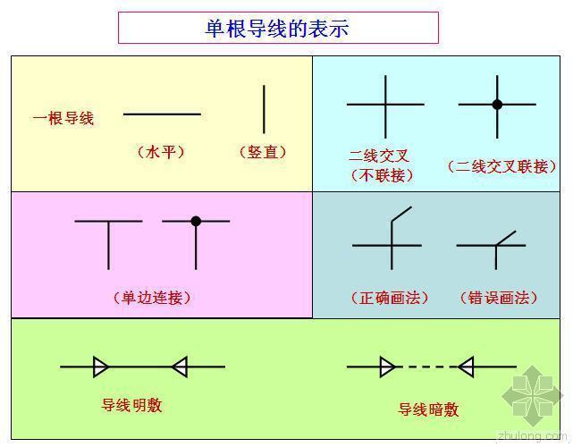 电线电缆规格型号代表的含义
