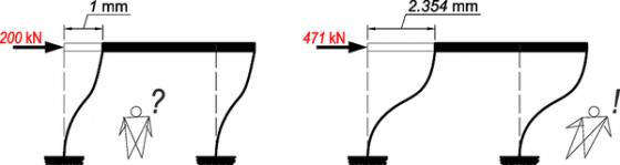 地震力到底是怎么算出来的?(连载2)