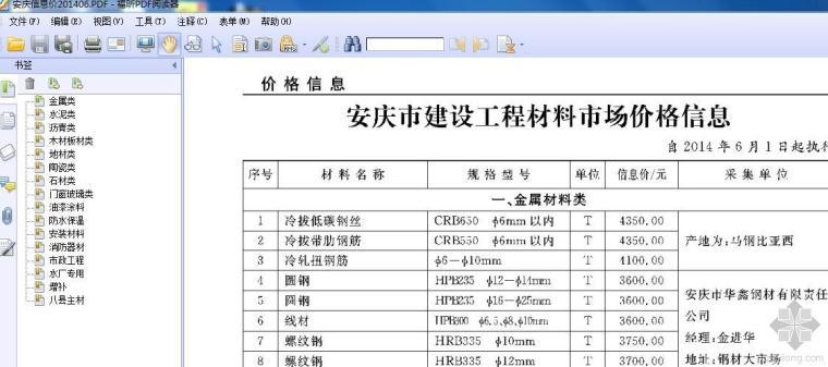 安庆市2014年6月份材料信息价