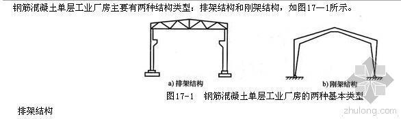 [结构课程学习]单层厂房排架结构