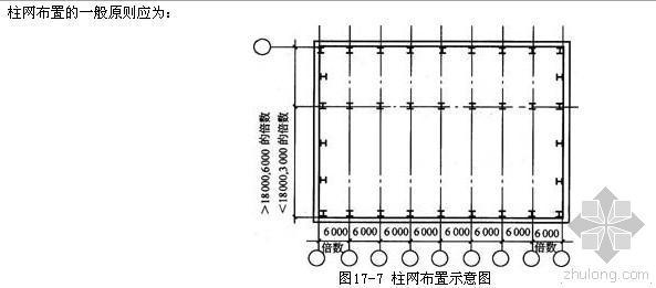 [结构课程学习二]单层厂房排架结构