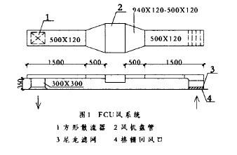 风机盘管机组选型及设计