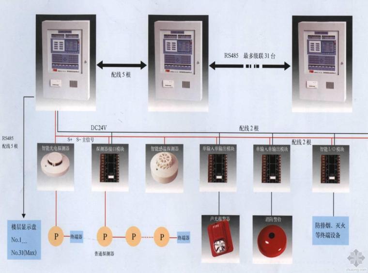 火灾自动报警系统设计规范实施指南(2014年增刊)