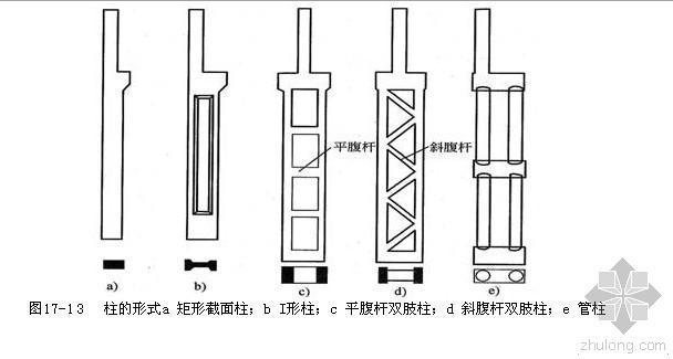 [结构课程学习三]单层厂房排架结构