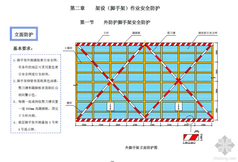 建筑施工现场安全防护标准化图集及做法