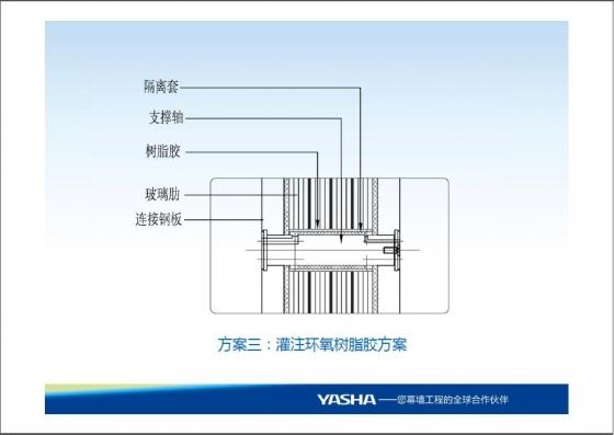 [金秋第一帖]大跨度玻璃肋点式玻璃幕墙技术研究和应用-026.JPG