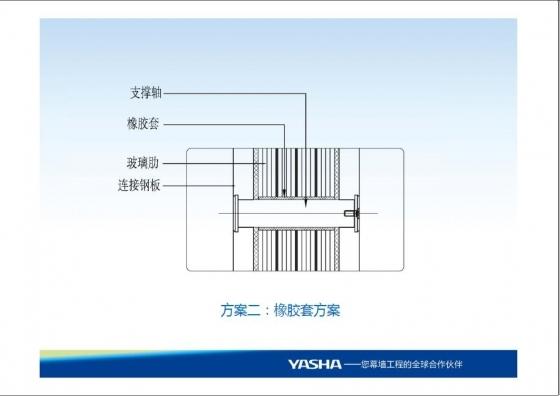 [金秋第一帖]大跨度玻璃肋点式玻璃幕墙技术研究和应用-025.JPG
