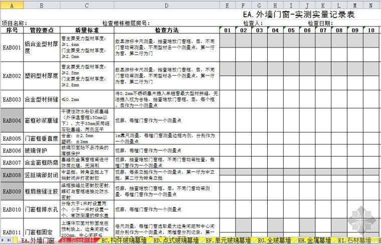 万科最新工程质量实测实量记录表(万科评估版)